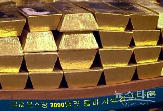 "XM.com의 피터 맥과이어(Peter McGuire)는 은, 백금, 팔라듐과 함께 ""크리스마스까지 2,200달러(약 261만 7,120 원)""에 이르는 금값이 될 것이라고 내다봤다."